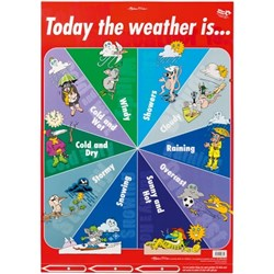 Today The Weather Is... Wall Chart